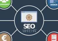 Land Higher SEO Rankings With These 10 Helpful Tips
